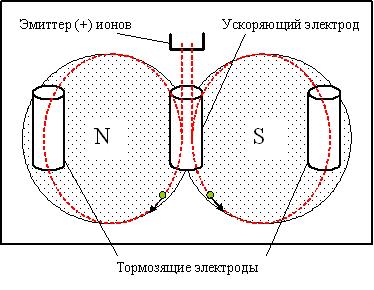 http://selftrans.narod.ru/images/Ryazan/ID.PNG